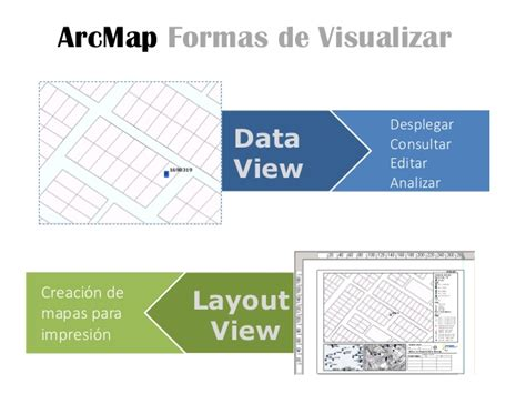 arcmap layout view zoom curso de gis b 225 sico