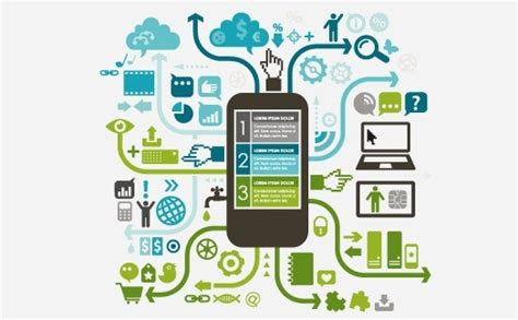 mobile device security management how to the best mobile device management tool quora