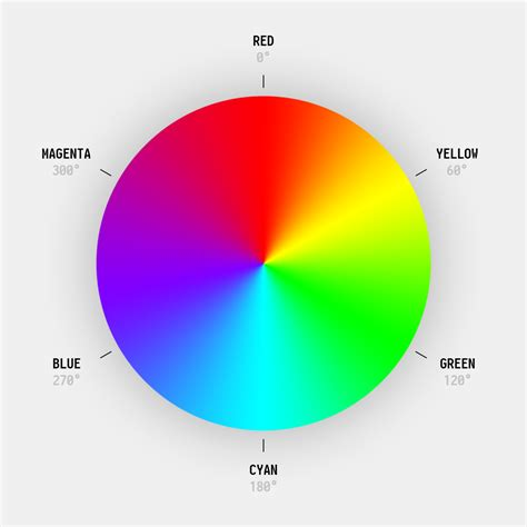 html css hsl or rgb a colors stack overflow