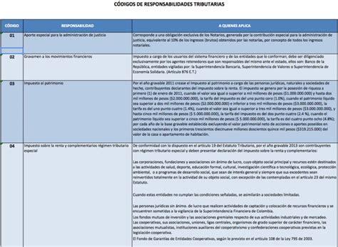 search results for incremento sueldo 2016 black hairstyle salario minimo horas empleada hogar 2016 salario minimo