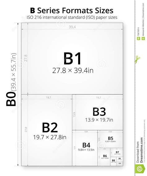 B Drawing Size by Size Of Format B Paper Sheets Stock Vector Illustration
