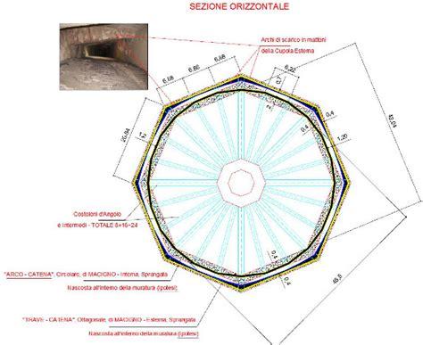 cupola brunelleschi struttura la costruzione della cupola brunelleschi ipotesi