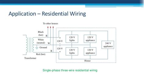 modern house wiring diagram uk home wiring and
