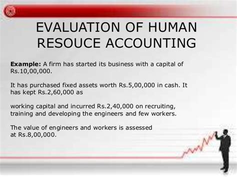 Mba In Accounting Worth It by Human Resource Accounting Mba