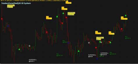 pattern finder amibroker market controls amibroker afl
