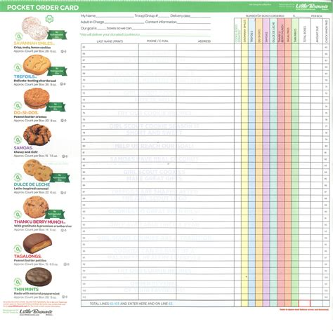 printable order form for girl scout cookies what s happen in 21397