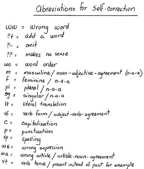 Essay Correction Symbols by Essay Correction Symbols Correction Symbols Doc Grammar Quizzes