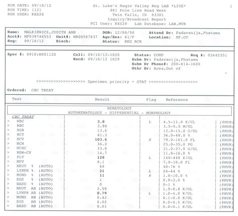 7 9 panel creatinine jm s adventure with myeloma 2nd asct day 123