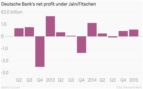 deutsche bank profit the six reasons deutsche bank s ceos just got whacked furthr