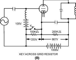 grid resistor values blocked grid keying