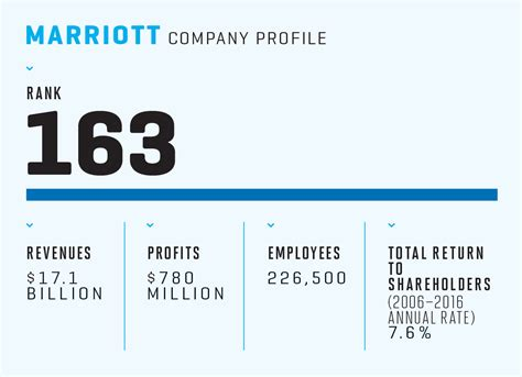 airbnb company profile marriott why it s expanding as it fends off airbnb fortune