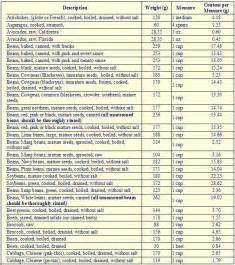 the 25 best ideas about high protein foods list on protein foods list protein list