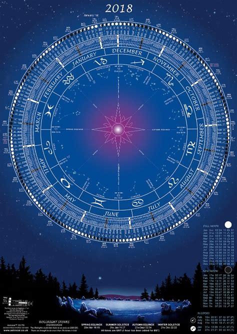 Moon Calendar 2018 Moon Calendar Poster 2018 Astrocal
