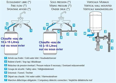 Comment Installer Un Chauffe Eau Electrique Sous Evier by Pose Chauffe Eau Electrique Prix Chauffe Eau Electrique