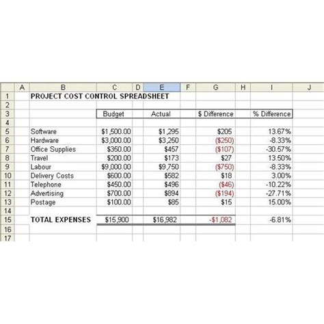 exle of a project cost control spreadsheet free