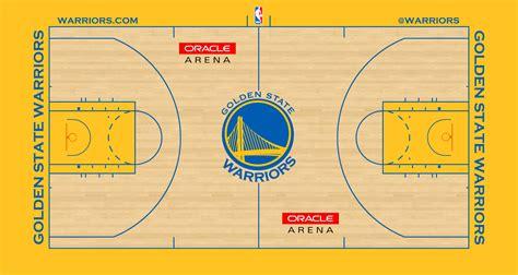 cuanto cuanto mide la cancha de basquetbol 191 cu 225 nto mide una cancha de baloncesto