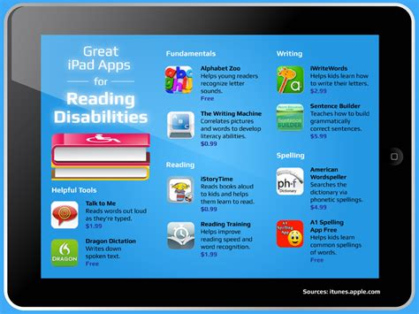 Best For Reading New 50 Best Apps For Reading And Writing Disabilities