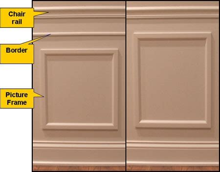 Pre Cut Wainscoting 17 Best Images About Wall Ideas On Planked