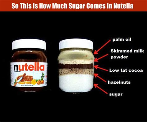 how much is so this is how much sugar comes in nutella pictures photos and images for