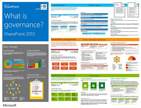 Microsoft Sharepoint 2013 Governance Conference 2014 Mountainss Cloud And Datacenter Sharepoint Governance Plan Template