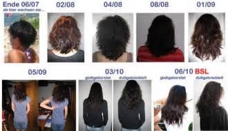 Kurze Haare Wachsen Lassen