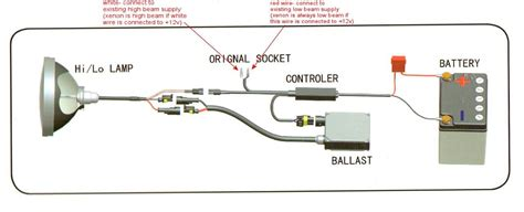 hid capacitor wiring diagram 28 hid capacitor wiring diagram mercedes e series hid install and retrofit for light