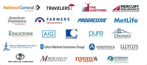 Compare Insurance Companies by New York Homeowners Insurance Quote 1 Form