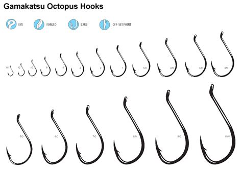 Galerry eagle claw hook size chart