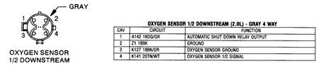 2000 dodge neon o2 sensor pinout or schematic splice one back