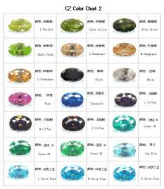 list of gemstones by color jewelry gem synthetic gemstones gemstones peridot