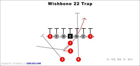 football holes diagram youth football play diagrams wedocablefootball best