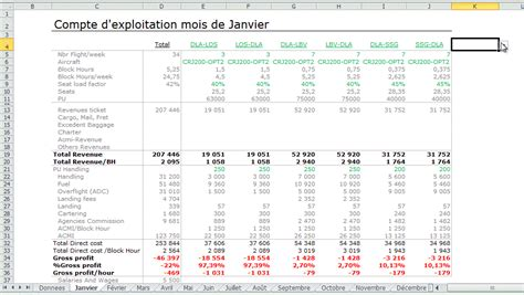 business plan format excel gratuit modele business plan gratuit sous excel document online