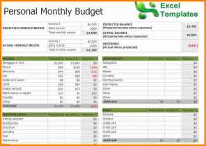 Budget Expenses Template 3 Monthly Budget Spreadsheet Template Excel Budget Template