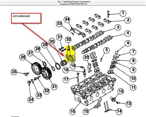 security system 2000 ford contour spare parts catalogs acura integra heater hose diagram imageresizertool com