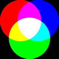 cara membuat warna kecubung ungu lebih tua cara mencur warna supaya menjadi beragam art energic