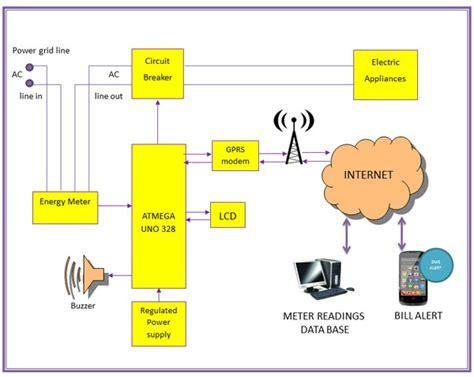 fiat uno wiring diagram pdf fiat 850 spider wiring diagram