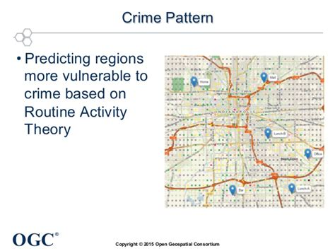 pattern theory of crime big data for local context