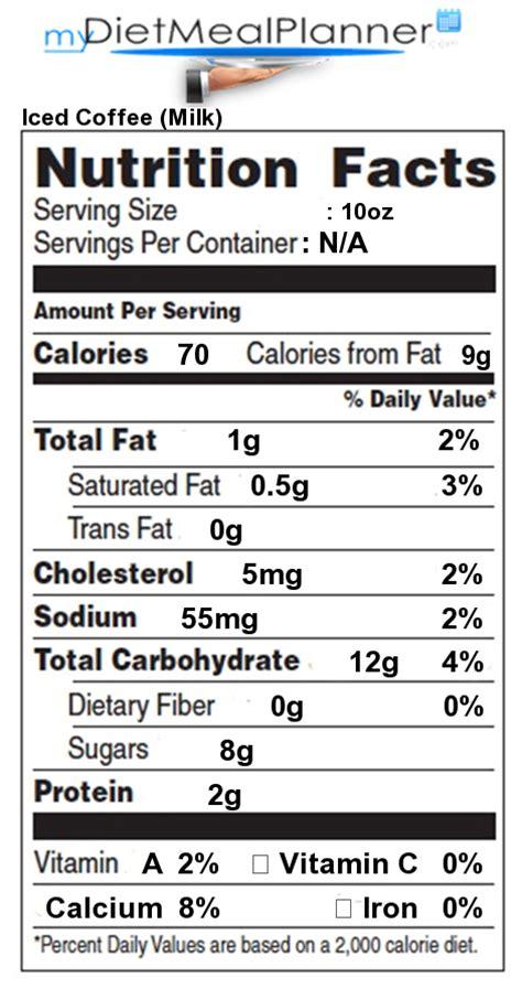 Nutrition facts Label   Popular Chain Restaurants 36