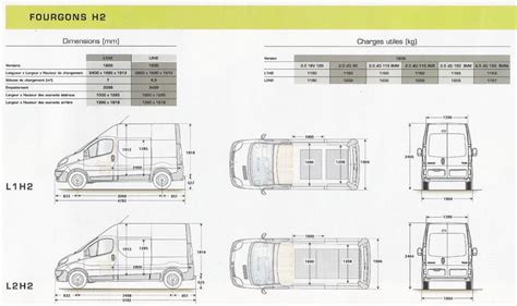 renault trafic dimensions dimension trafic l2h1 passenger mouvement uniforme de la