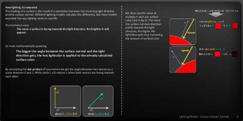 unity tutorial vector cartoon shader in unity3d tutorial