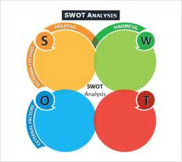 swot analysis ppt template free swot analysis template 47 free word excel pdf ppt