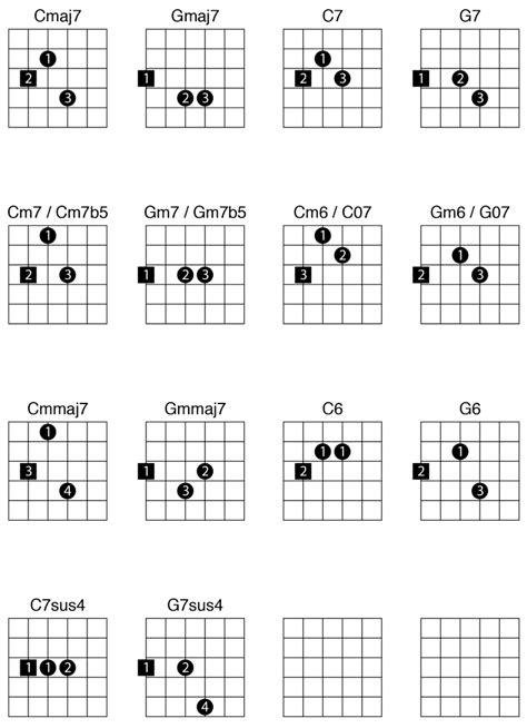 chord jazz guitar tutorial easy jazz guitar chords germanguitarguy