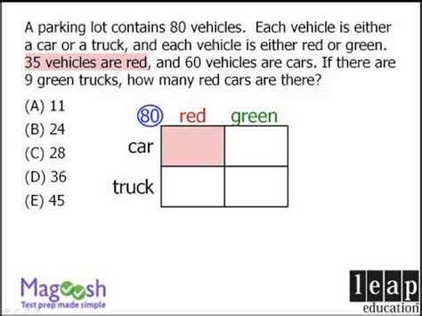 diagram ratio word problems gre math tricks understanding complicated word problems