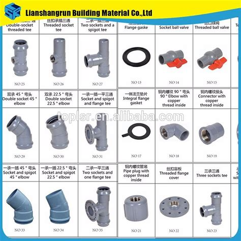 Bulk Plumbing Fittings by Wholesale High Pressure Pvc Pipe Fittings Buy High