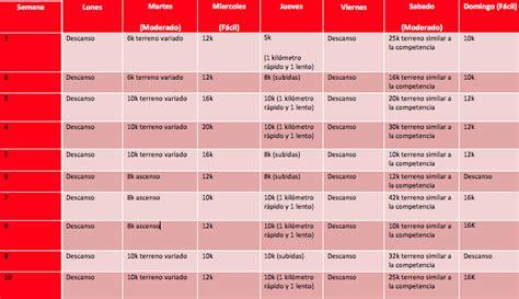 10 semanas para sentirte 8408153005 maratonianos plan de entrenamiento ultramarat 211 n 1 10 semanas