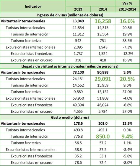 tabla acumulada ceonato ecuatoriano de futbol 2016 tabla acumulada 2016 ecuatoriano tabla acumulada 2016