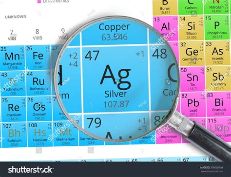 Silver Symbol Periodic Table by Silver Element Mendeleev Periodic Table Magnified Stock