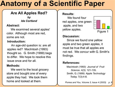 how to write scientific paper introduction writing scientific papers introduction