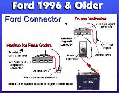 repair anti lock braking 1994 ford aerostar transmission control 1994 ford bronco hard shifting transmission problem 1994 ford