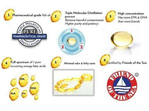 Minyak Ikan Wellness tips memilih minyak ikan yang tulen